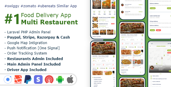 Food, Grocery, Meat Delivery Mobile App with Admin Panel v1.0 NULLED